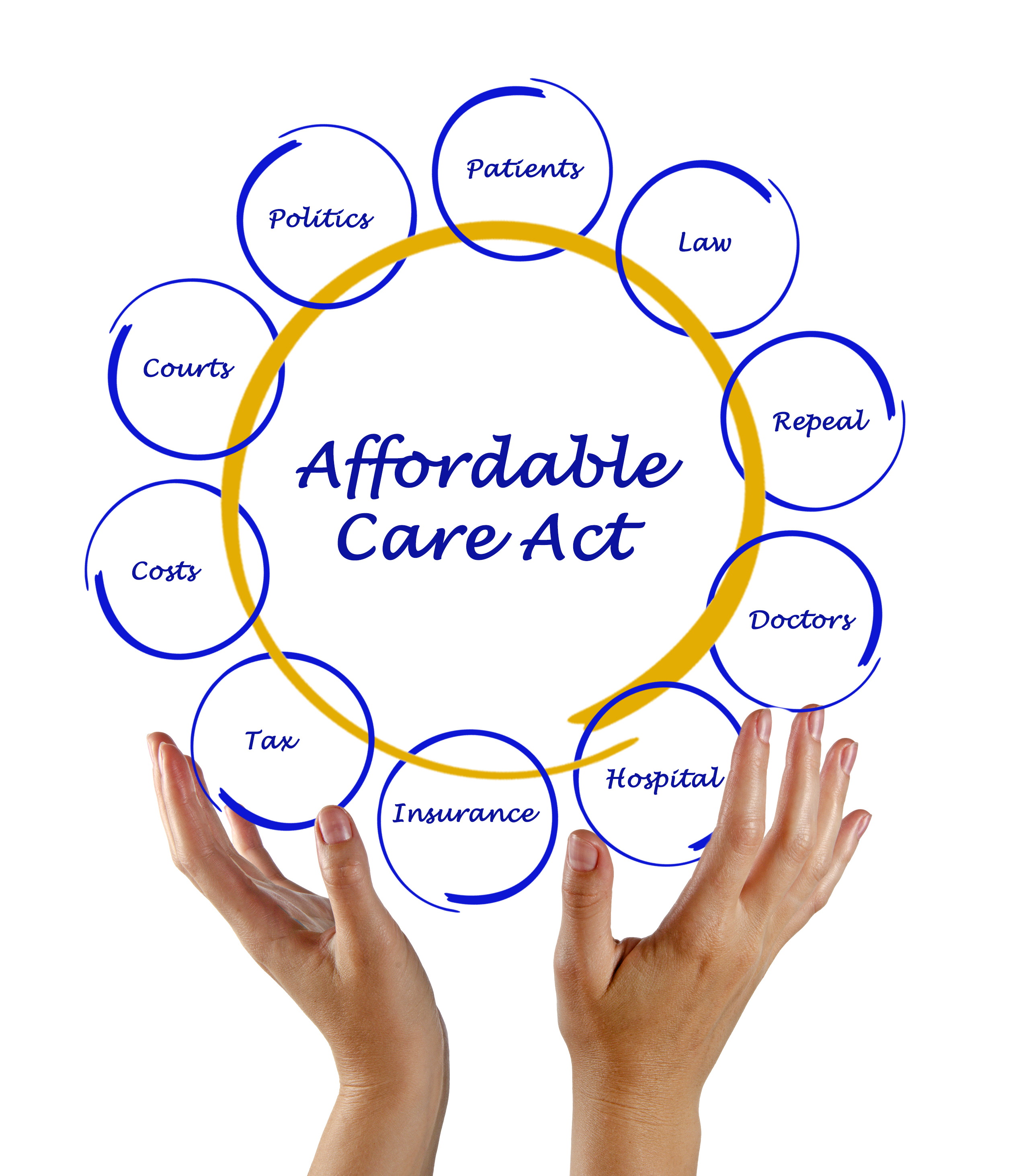 medicare health care and affordable care A medicare option would be available in all state and federal affordable care act  exchanges, according to murphy's bill, which was.